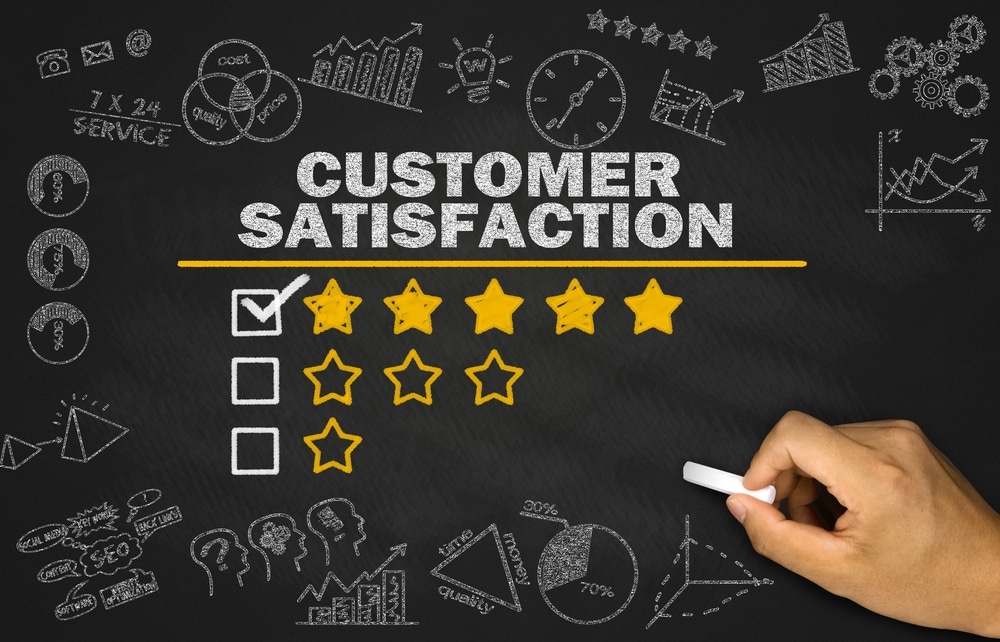 %name customer satisfaction