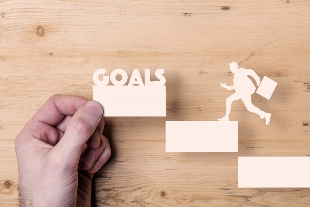 setting business goals and objectives