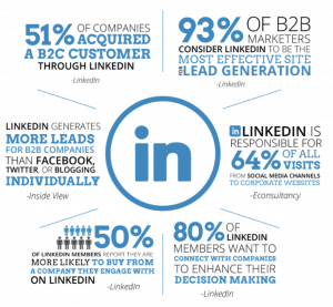 how to market on linkedin tips